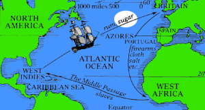 The route of the Atlantic Slave Trade
